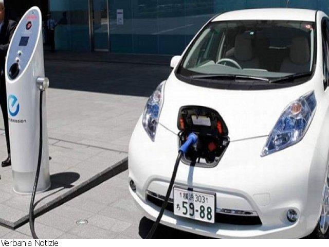 Schemi Elettrici Automobili Gratis : Incentivi per chi possiede auto elettriche e o ibride